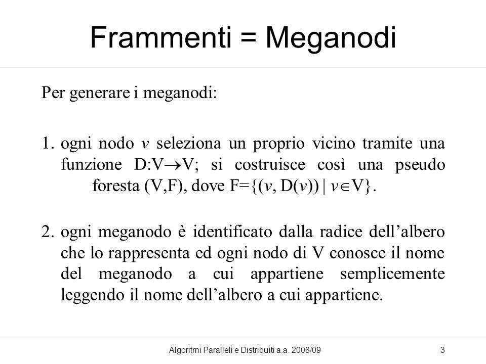 3 Frammenti = Meganodi Per generare i meganodi: 1.ogni nodo v seleziona un proprio vicino tramite una funzione D:V V; si costruisce così una pseudo foresta (V,F), dove F={(v, D(v)) | v V}.