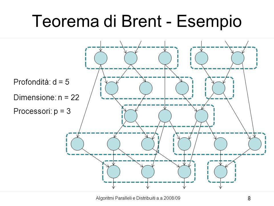 Teorema di Brent - Esempio Profondità: d = 5 Dimensione: n = 22 Processori: p = 3 Algoritmi Paralleli e Distribuiti a.a.2008/09 8