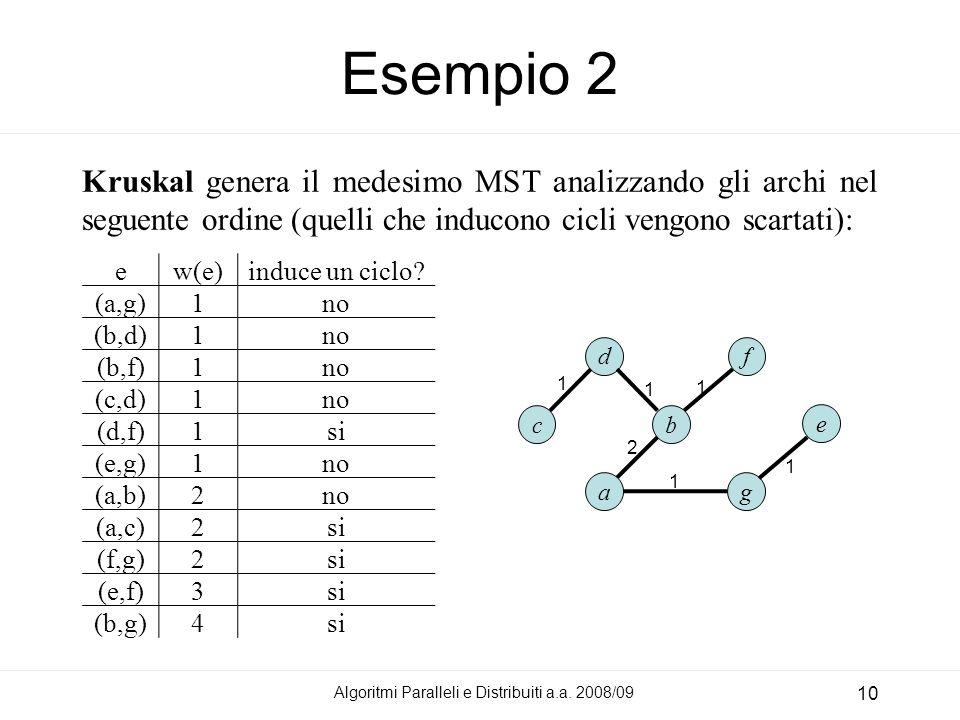 Esempio 2 Kruskal genera il medesimo MST analizzando gli archi nel seguente ordine (quelli che inducono cicli vengono scartati): Algoritmi Paralleli e Distribuiti a.a.