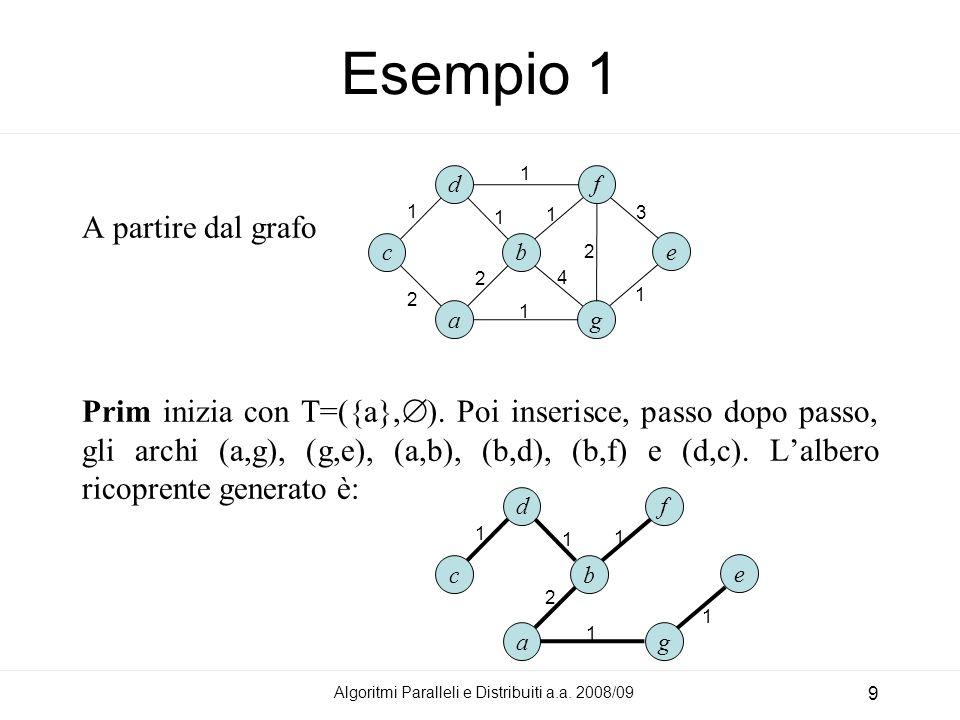 Esempio 1 A partire dal grafo Prim inizia con T=({a}, ).