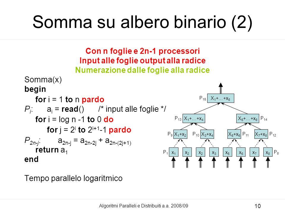 Algoritmi Paralleli e Distribuiti a.a. 2008/09 10 X 1 +…+x 4 X 1 +x 2 X 3 +x 4 X 5 +…+x 8 X 5 +x 6 X 7 +x 8 X 1 +…+x 8 x1x1 x2x2 x2x2 x3x3 x5x5 x6x6 x