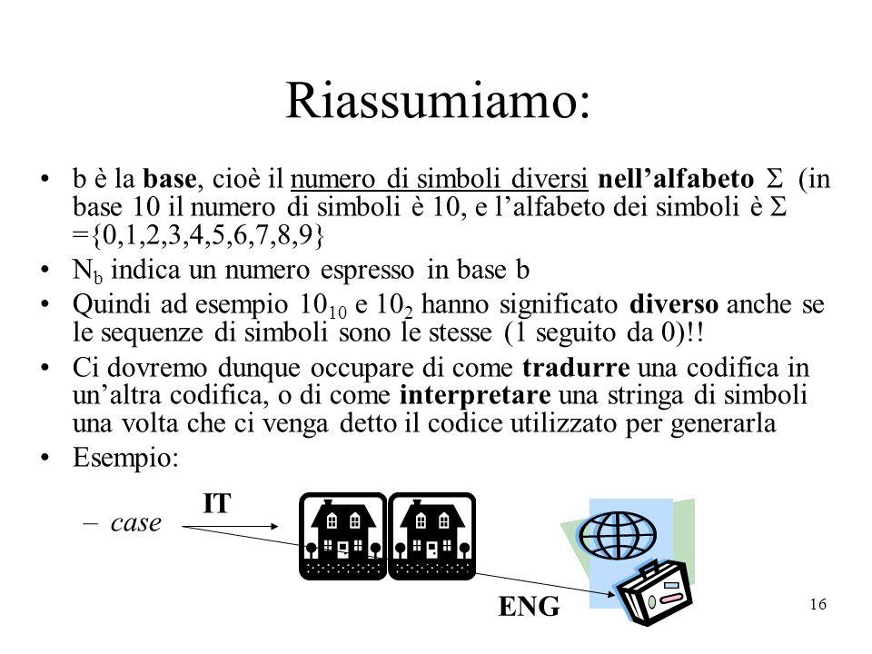 16 Riassumiamo: b è la base, cioè il numero di simboli diversi nellalfabeto (in base 10 il numero di simboli è 10, e lalfabeto dei simboli è ={0,1,2,3,4,5,6,7,8,9} N b indica un numero espresso in base b Quindi ad esempio 10 10 e 10 2 hanno significato diverso anche se le sequenze di simboli sono le stesse (1 seguito da 0)!.
