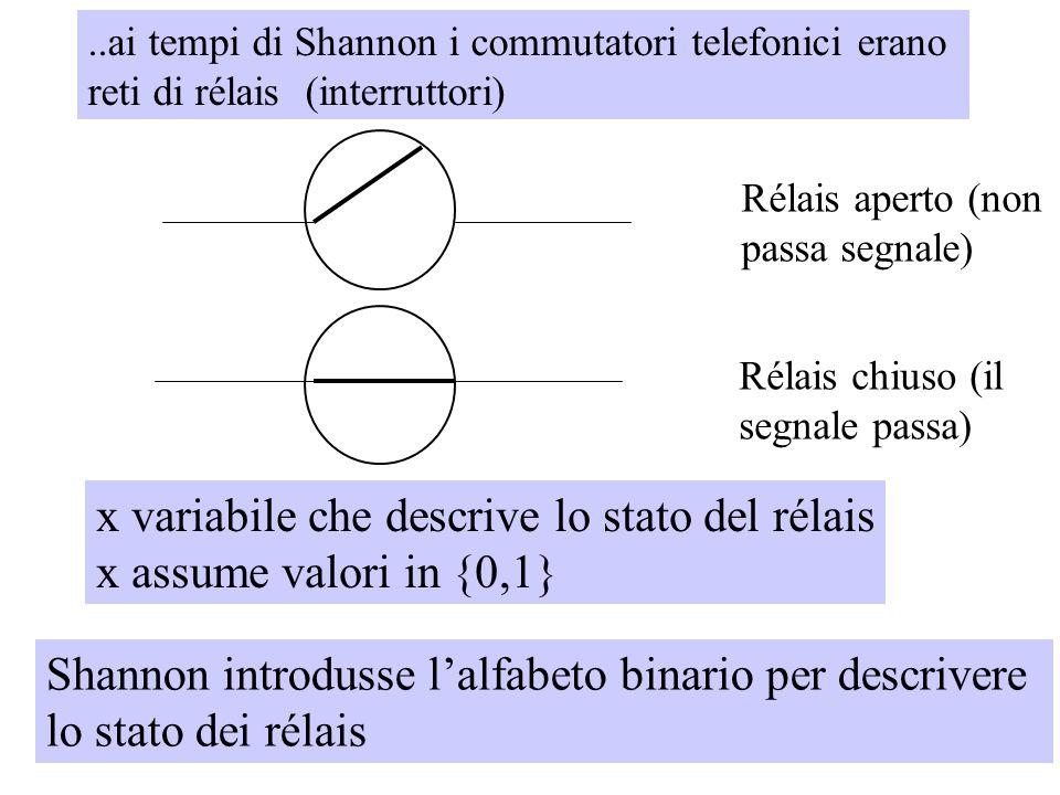 19 Rélais aperto (non passa segnale) Rélais chiuso (il segnale passa) x variabile che descrive lo stato del rélais x assume valori in {0,1}..ai tempi di Shannon i commutatori telefonici erano reti di rélais (interruttori) Shannon introdusse lalfabeto binario per descrivere lo stato dei rélais