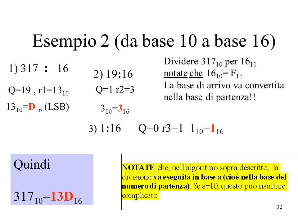 32 Esempio 2 (da base 10 a base 16) Dividere 317 10 per 16 10 notate che 16 10 = F 16 La base di arrivo va convertita nella base di partenza!.