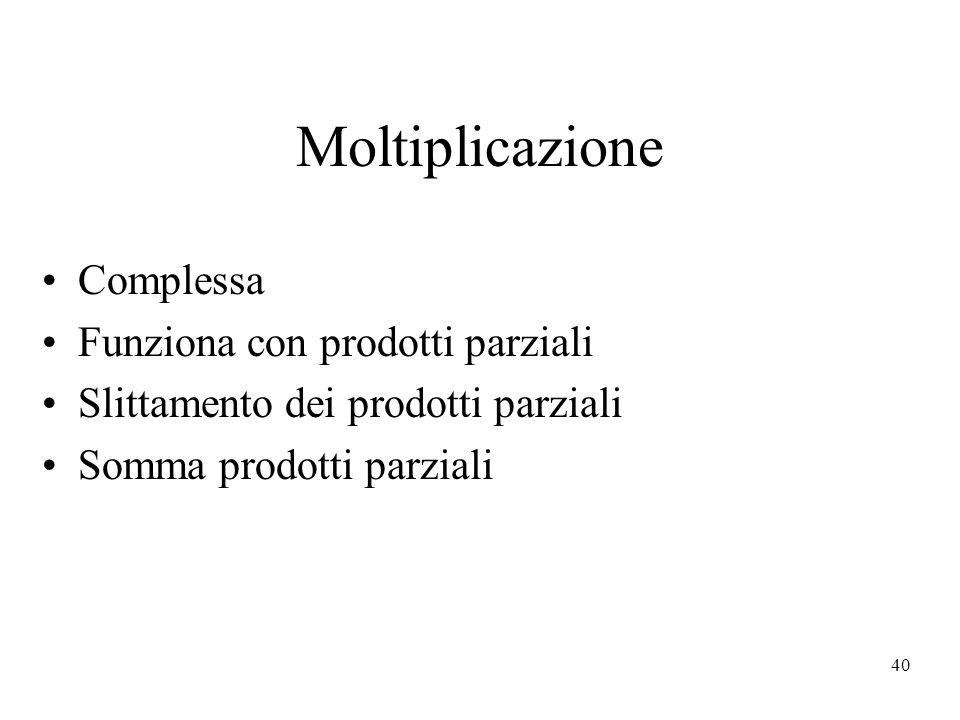 40 Moltiplicazione Complessa Funziona con prodotti parziali Slittamento dei prodotti parziali Somma prodotti parziali
