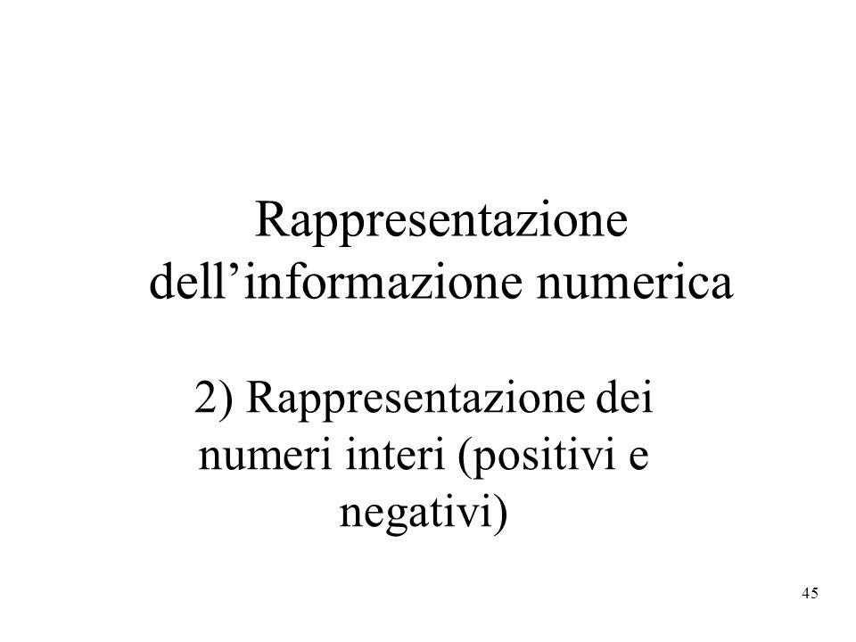 45 Rappresentazione dellinformazione numerica 2) Rappresentazione dei numeri interi (positivi e negativi)
