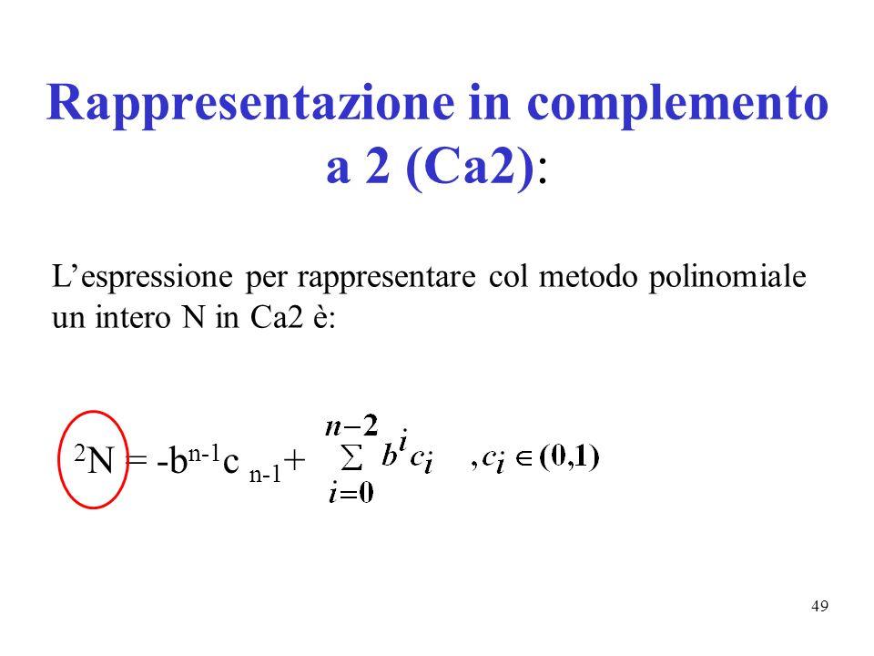 49 Rappresentazione in complemento a 2 (Ca2): 2 N = -b n-1 c n-1 + Lespressione per rappresentare col metodo polinomiale un intero N in Ca2 è: