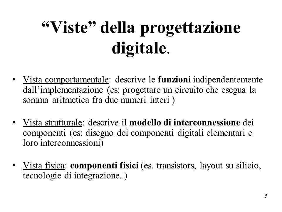 5 Viste della progettazione digitale.