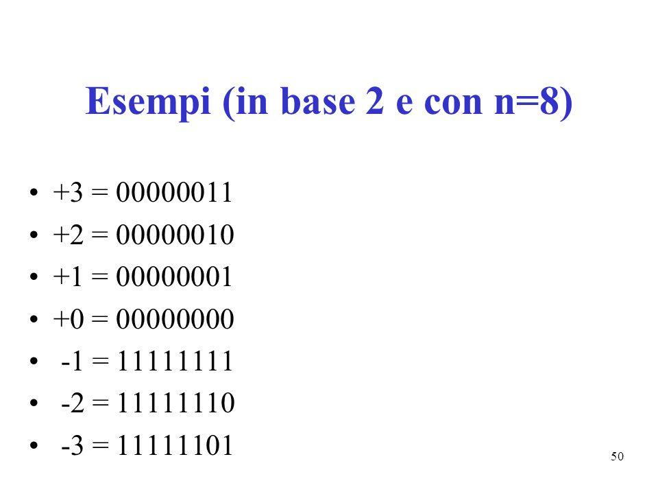 50 Esempi (in base 2 e con n=8) +3 = 00000011 +2 = 00000010 +1 = 00000001 +0 = 00000000 -1 = 11111111 -2 = 11111110 -3 = 11111101