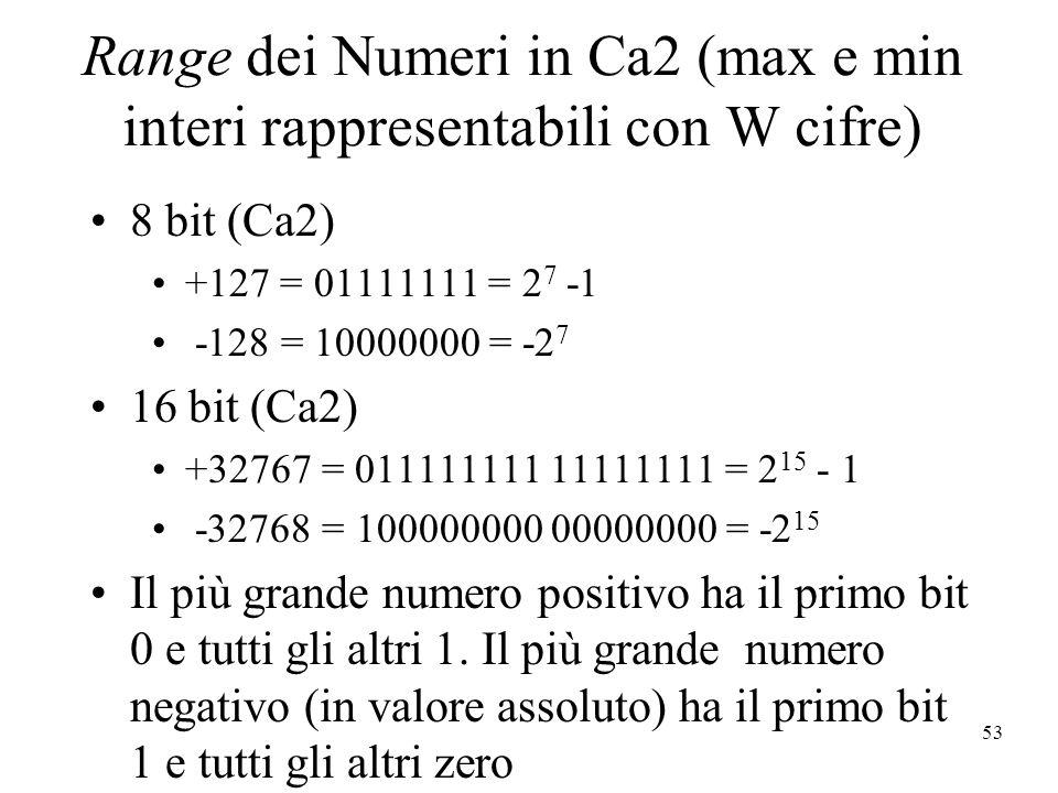 53 Range dei Numeri in Ca2 (max e min interi rappresentabili con W cifre) 8 bit (Ca2) +127 = 01111111 = 2 7 -1 -128 = 10000000 = -2 7 16 bit (Ca2) +32767 = 011111111 11111111 = 2 15 - 1 -32768 = 100000000 00000000 = -2 15 Il più grande numero positivo ha il primo bit 0 e tutti gli altri 1.