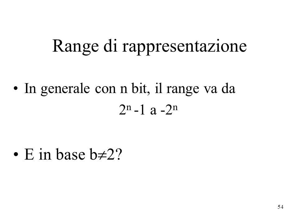 54 Range di rappresentazione In generale con n bit, il range va da 2 n -1 a -2 n E in base b 2