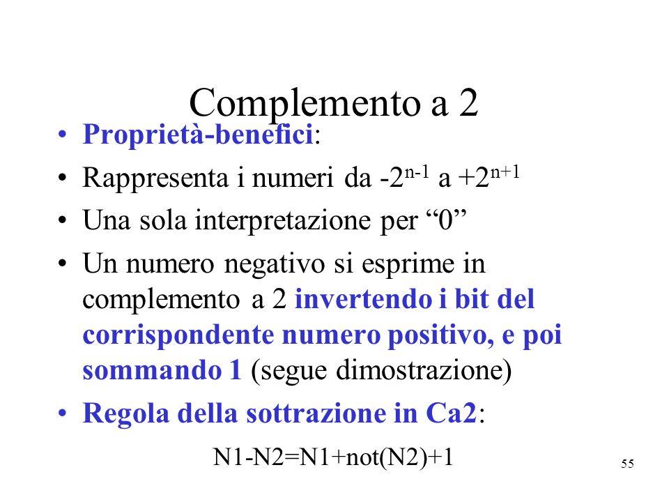 55 Complemento a 2 Proprietà-benefici: Rappresenta i numeri da -2 n-1 a +2 n+1 Una sola interpretazione per 0 Un numero negativo si esprime in complemento a 2 invertendo i bit del corrispondente numero positivo, e poi sommando 1 (segue dimostrazione) Regola della sottrazione in Ca2: N1-N2=N1+not(N2)+1