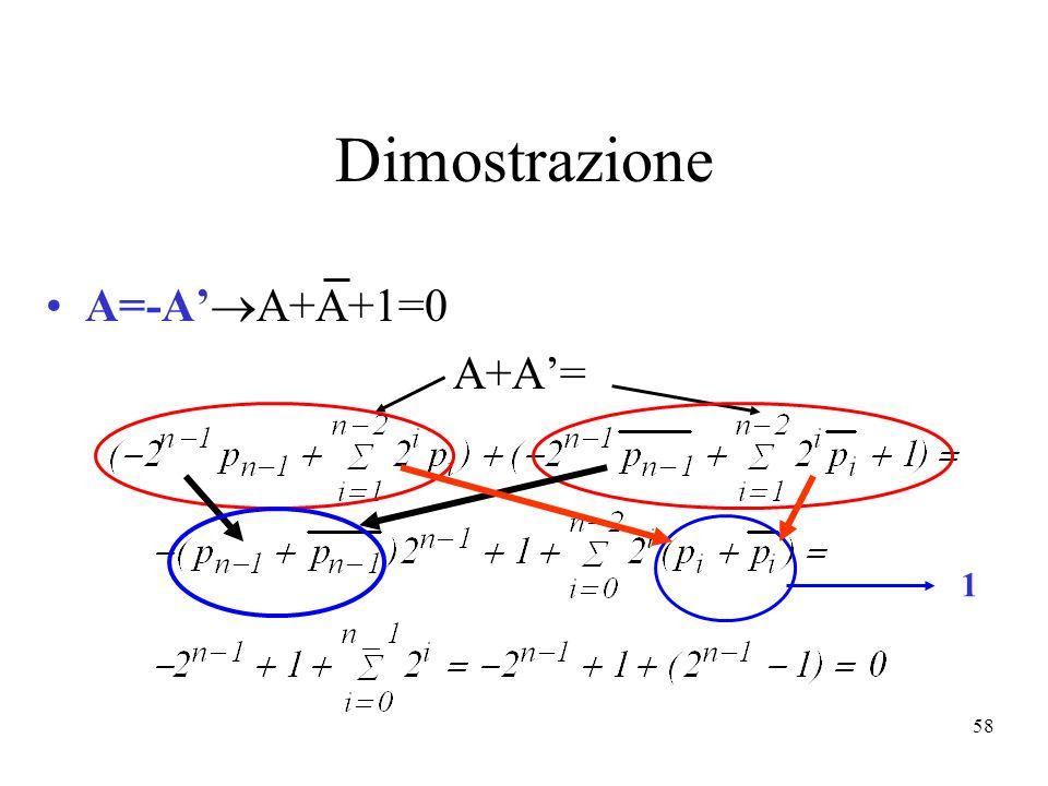58 Dimostrazione A=-A A+A+1=0 A+A= 1