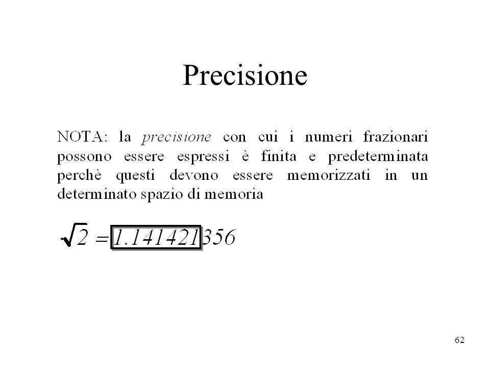 62 Precisione