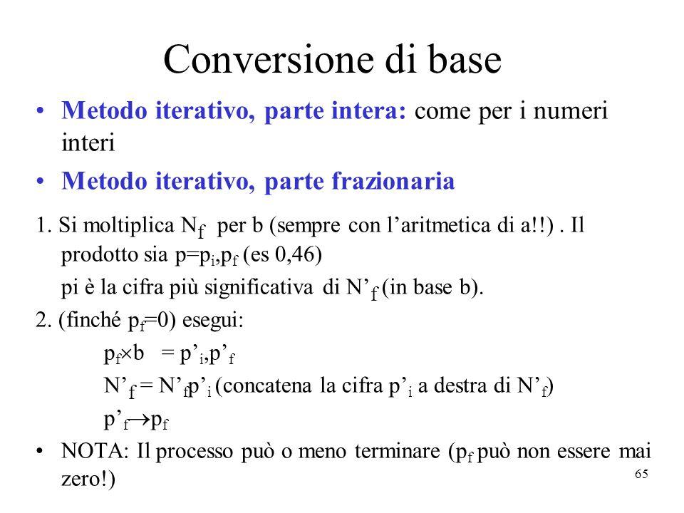 65 Conversione di base Metodo iterativo, parte intera: come per i numeri interi Metodo iterativo, parte frazionaria 1.