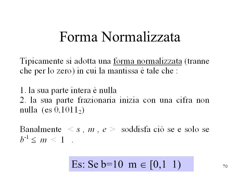 70 Forma Normalizzata Es: Se b=10 m [0,1 1)