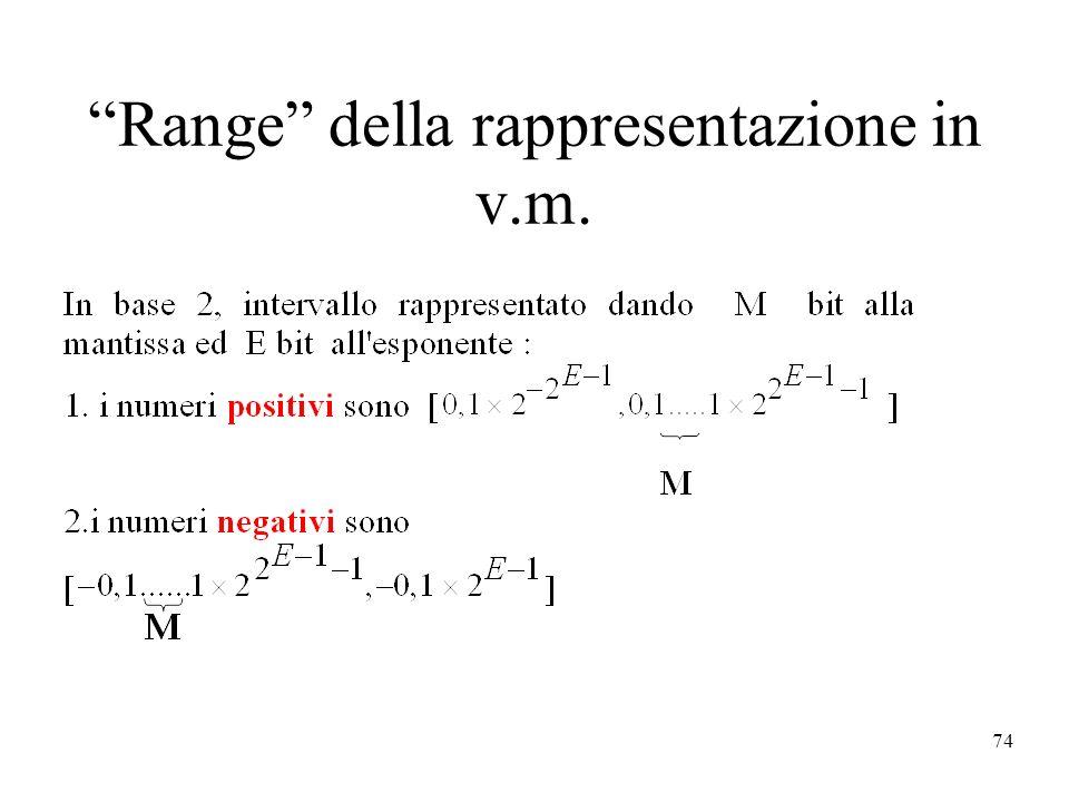 74 Range della rappresentazione in v.m.