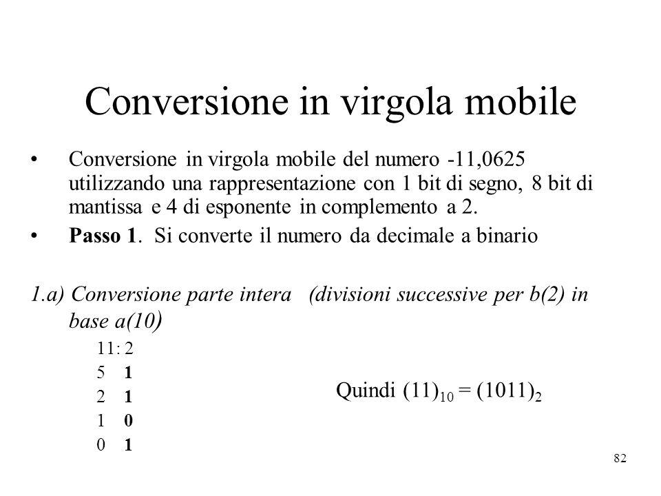82 Conversione in virgola mobile Conversione in virgola mobile del numero -11,0625 utilizzando una rappresentazione con 1 bit di segno, 8 bit di mantissa e 4 di esponente in complemento a 2.