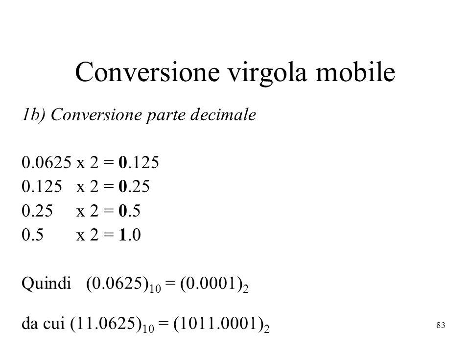 83 Conversione virgola mobile 1b) Conversione parte decimale 0.0625 x 2 = 0.125 0.125 x 2 = 0.25 0.25 x 2 = 0.5 0.5 x 2 = 1.0 Quindi (0.0625) 10 = (0.0001) 2 da cui (11.0625) 10 = (1011.0001) 2