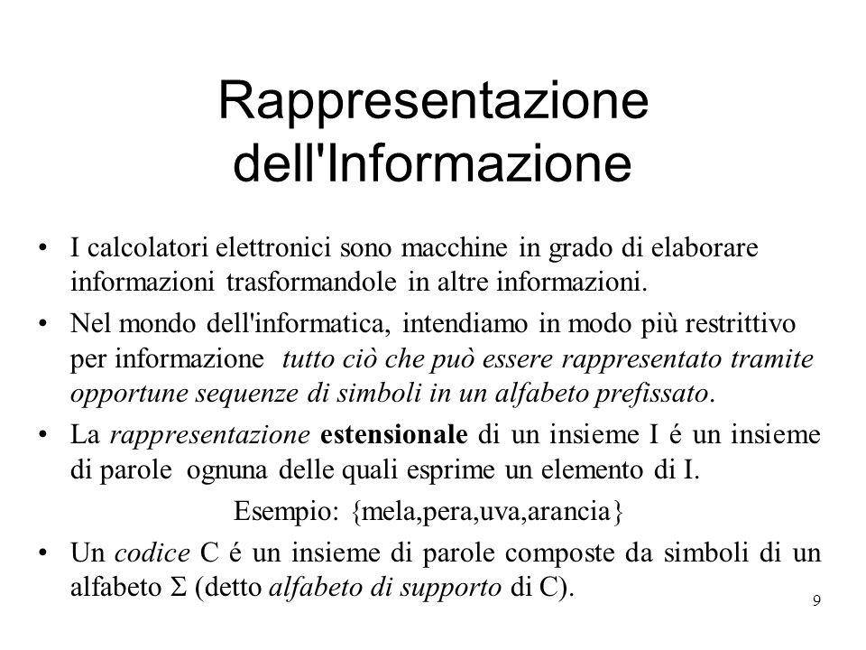 10 Esempi di codici Codice 1: lingua Italiana Macchina Razzo Aereo Codice 2: Linguaggio Binario 00 01 10 Codice 1Codice 2 Macchina00 Razzo01 Aereo10