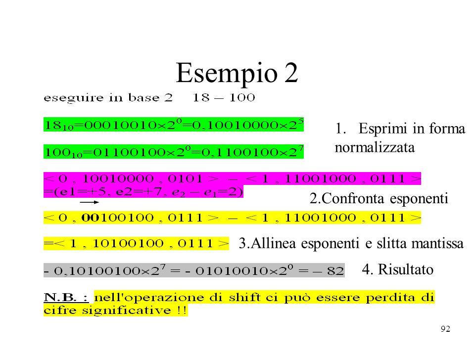 92 Esempio 2 1.Esprimi in forma normalizzata 2.Confronta esponenti 3.Allinea esponenti e slitta mantissa 4.