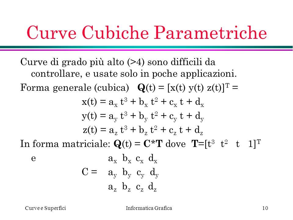 Informatica Grafica Curve e Superfici10 Curve Cubiche Parametriche Curve di grado più alto (>4) sono difficili da controllare, e usate solo in poche a