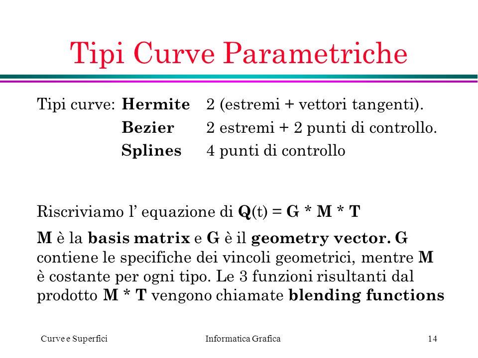 Informatica Grafica Curve e Superfici14 Tipi Curve Parametriche Tipi curve: Hermite 2 (estremi + vettori tangenti). Bezier 2 estremi + 2 punti di cont