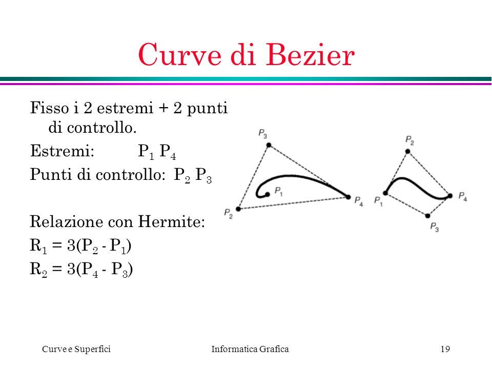 Informatica Grafica Curve e Superfici19 Curve di Bezier Fisso i 2 estremi + 2 punti di controllo. Estremi: P 1 P 4 Punti di controllo: P 2 P 3 Relazio