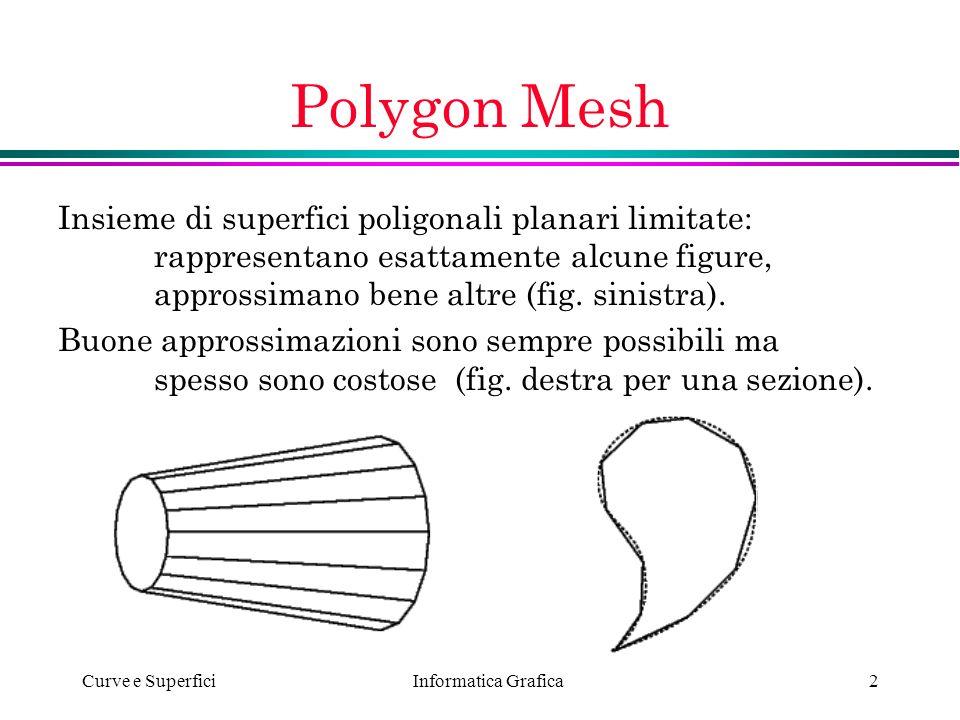 Informatica Grafica Curve e Superfici2 Polygon Mesh Insieme di superfici poligonali planari limitate: rappresentano esattamente alcune figure, appross