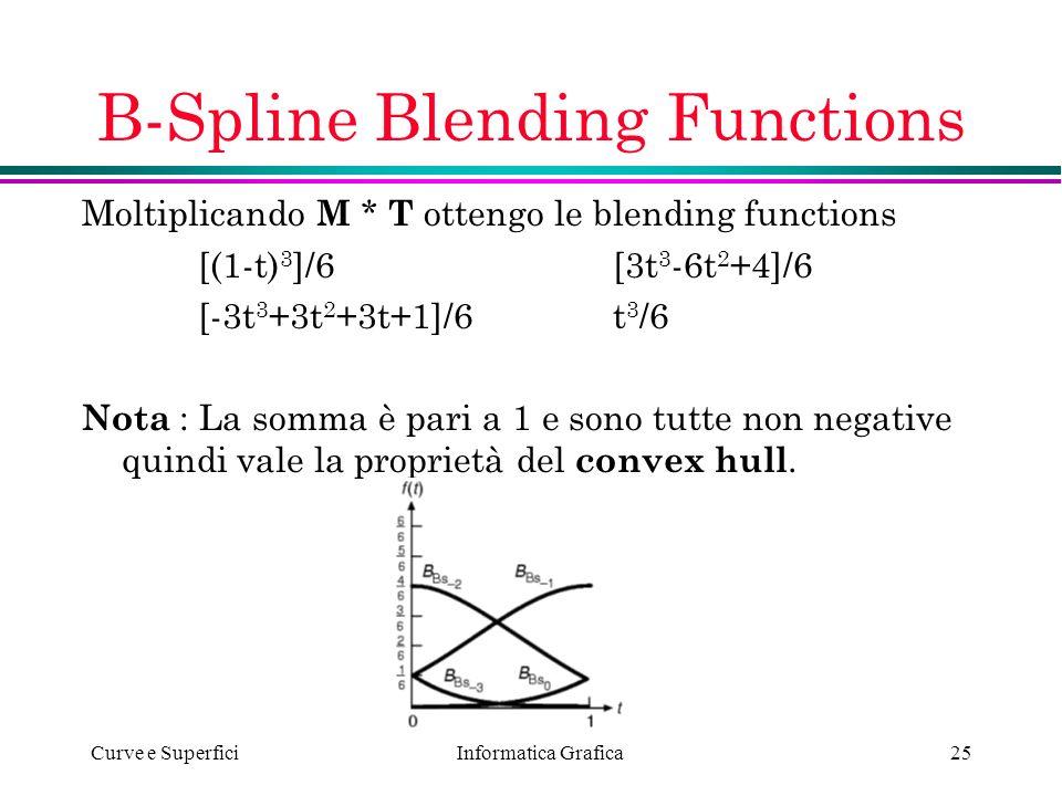 Informatica Grafica Curve e Superfici25 B-Spline Blending Functions Moltiplicando M * T ottengo le blending functions [(1-t) 3 ]/6 [3t 3 -6t 2 +4]/6 [