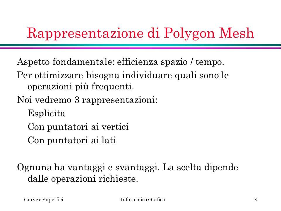 Informatica Grafica Curve e Superfici4 Rappresentazione Esplicita l Polygon Mesh: lista di poligoni.