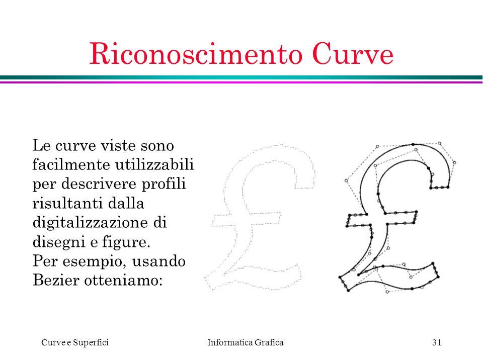 Informatica Grafica Curve e Superfici31 Riconoscimento Curve Le curve viste sono facilmente utilizzabili per descrivere profili risultanti dalla digit
