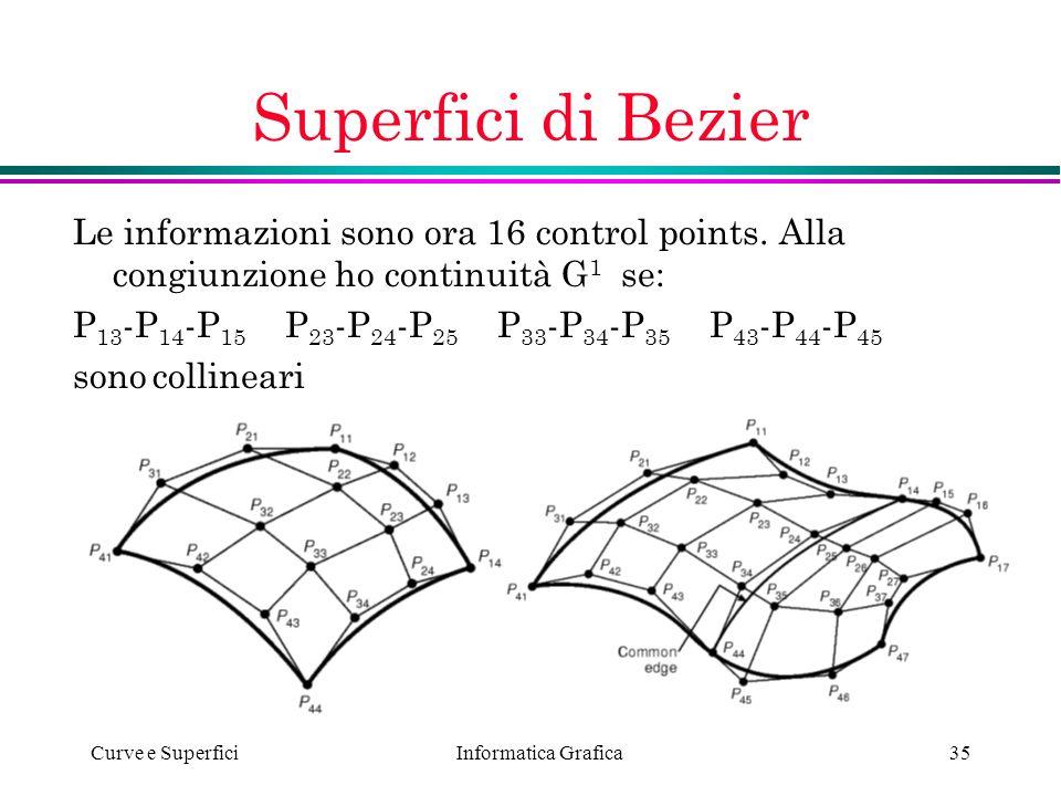 Informatica Grafica Curve e Superfici35 Superfici di Bezier Le informazioni sono ora 16 control points. Alla congiunzione ho continuità G 1 se: P 13 -