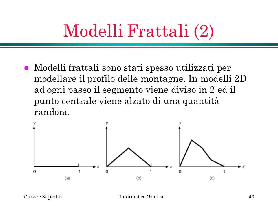 Informatica Grafica Curve e Superfici43 Modelli Frattali (2) l Modelli frattali sono stati spesso utilizzati per modellare il profilo delle montagne.