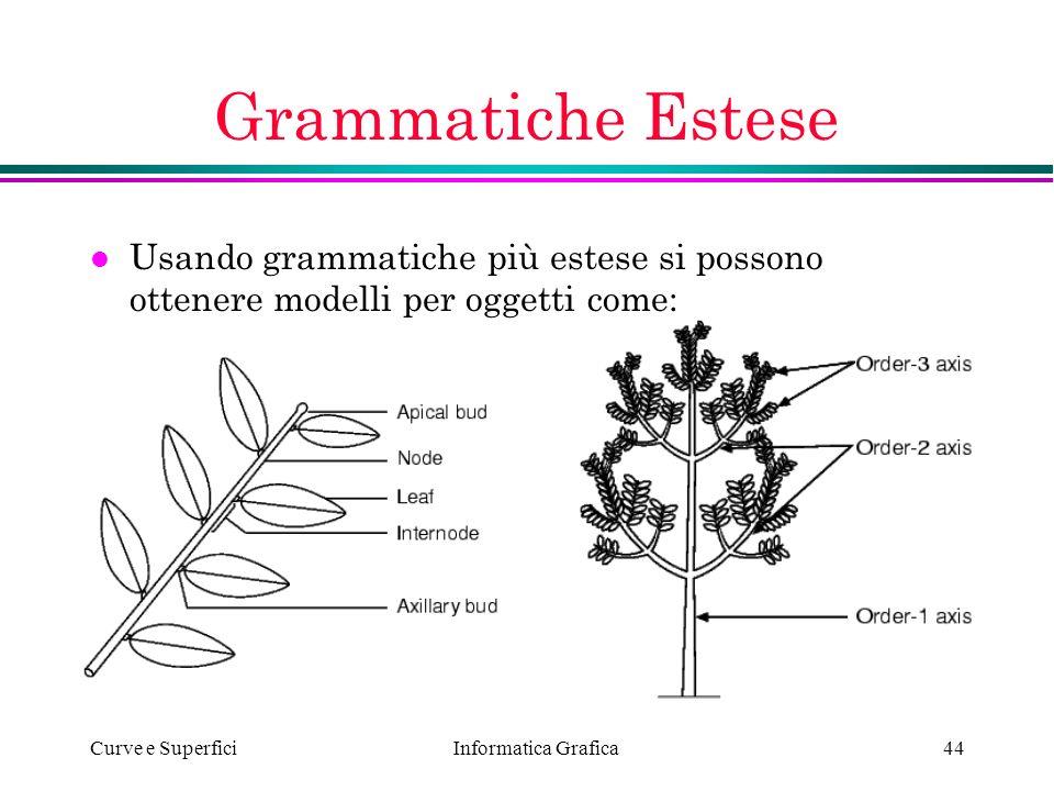 Informatica Grafica Curve e Superfici44 Grammatiche Estese l Usando grammatiche più estese si possono ottenere modelli per oggetti come: