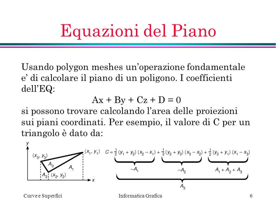 Informatica Grafica Curve e Superfici6 Equazioni del Piano Usando polygon meshes unoperazione fondamentale e di calcolare il piano di un poligono. I c