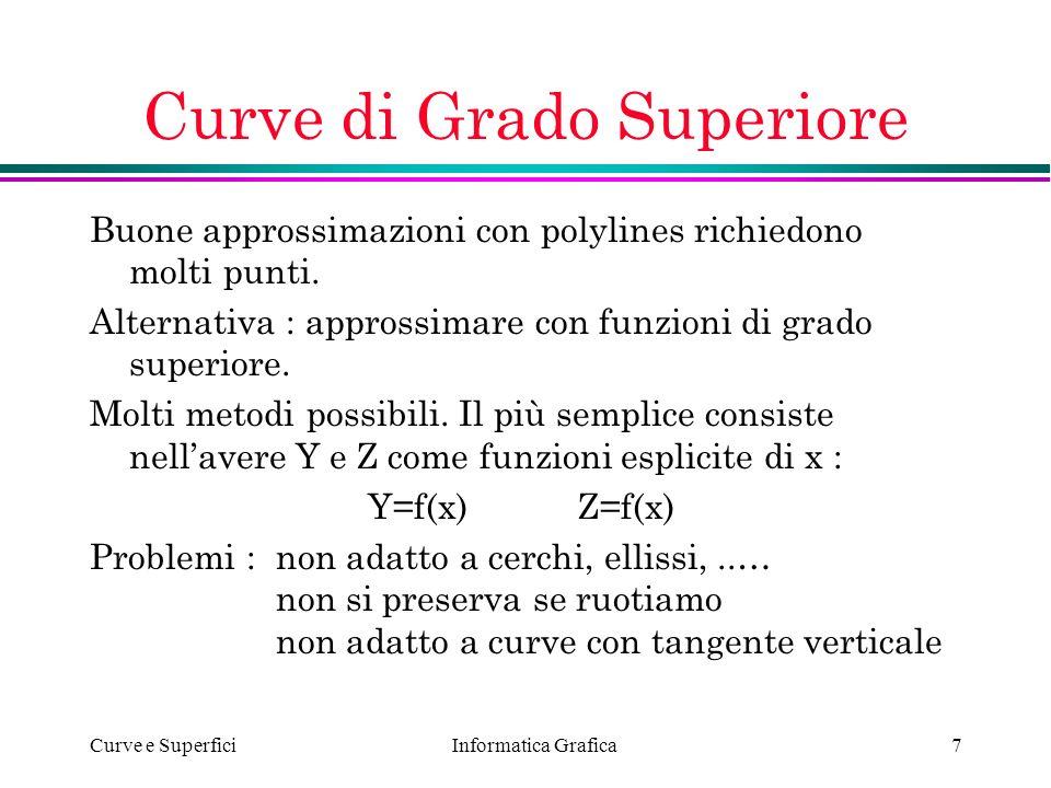 Informatica Grafica Curve e Superfici18 Disegno Curve Parametriche typedef float CoefficientArray[4]; void DrawCurve(CoefficientArray cx, CoefficientArray cy, CoefficientArray cz, int n) {float x, y, z, delta, t, t2, t3; int i; MoveAbs3(cx[3], cy[3], cz[3]); delta = 1.0/n; for( i = 1; i <= n; i++ ){t = i*delta; t2 = t*t; t3 = t2*t; x = cx[0]*t3 + cx[1]*t2 + cx[2]*t + cx[3]; y = cy[0]*t3 + cy[1]*t2 + cy[2]*t + cy[3]; z = cz[0]*t3 + cz[1]*t2 + cz[2]*t + cz[3]; DrawAbs3(x, y,z);} }