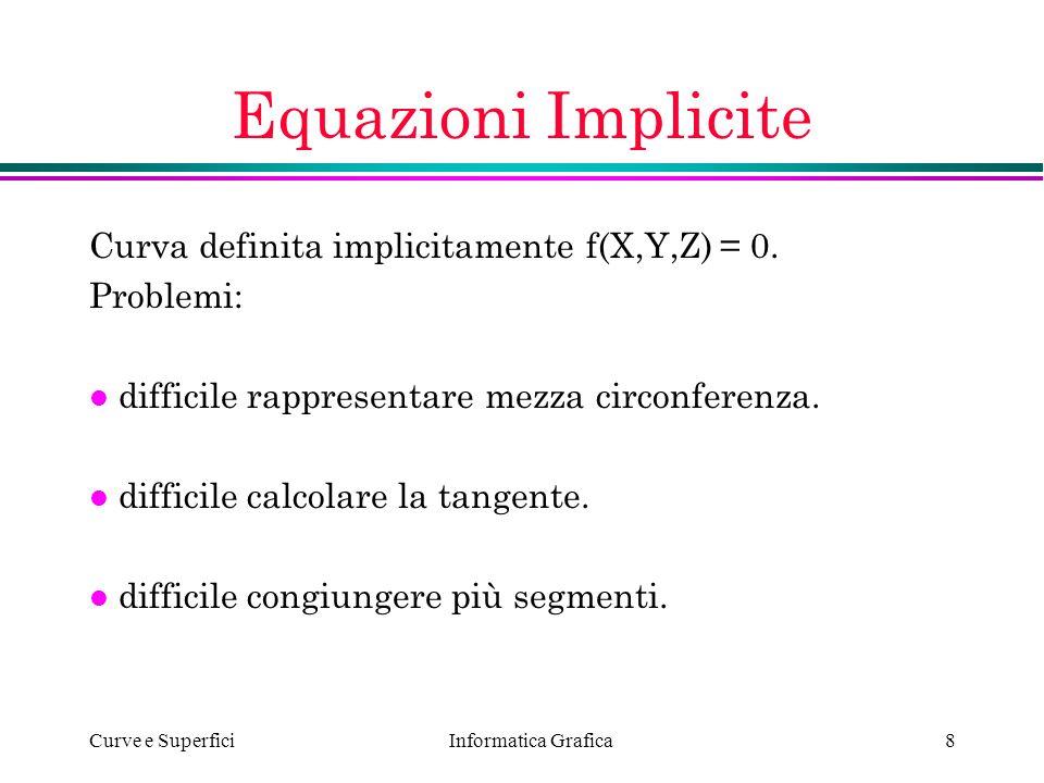 Informatica Grafica Curve e Superfici8 Equazioni Implicite Curva definita implicitamente f(X,Y,Z) = 0. Problemi: l difficile rappresentare mezza circo
