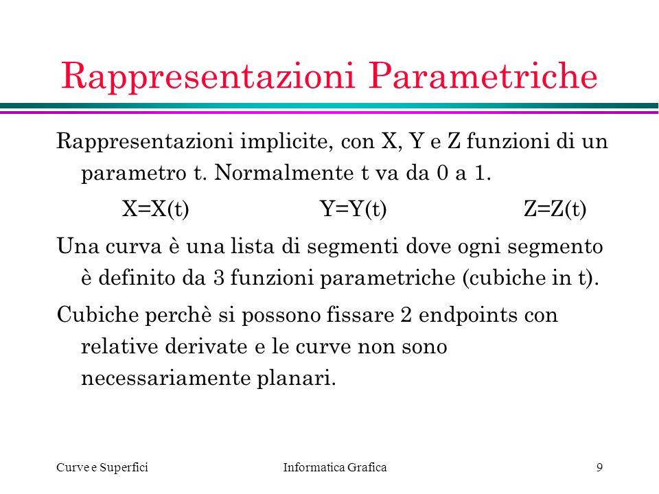 Informatica Grafica Curve e Superfici9 Rappresentazioni Parametriche Rappresentazioni implicite, con X, Y e Z funzioni di un parametro t. Normalmente
