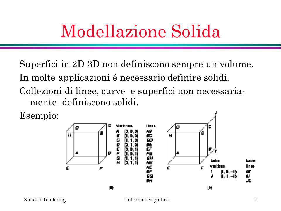 Informatica grafica Solidi e Rendering1 Modellazione Solida Superfici in 2D 3D non definiscono sempre un volume. In molte applicazioni é necessario de