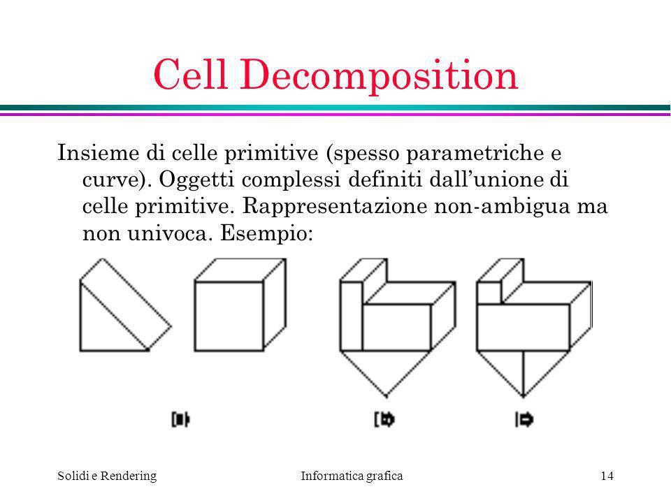 Informatica grafica Solidi e Rendering14 Cell Decomposition Insieme di celle primitive (spesso parametriche e curve). Oggetti complessi definiti dallu