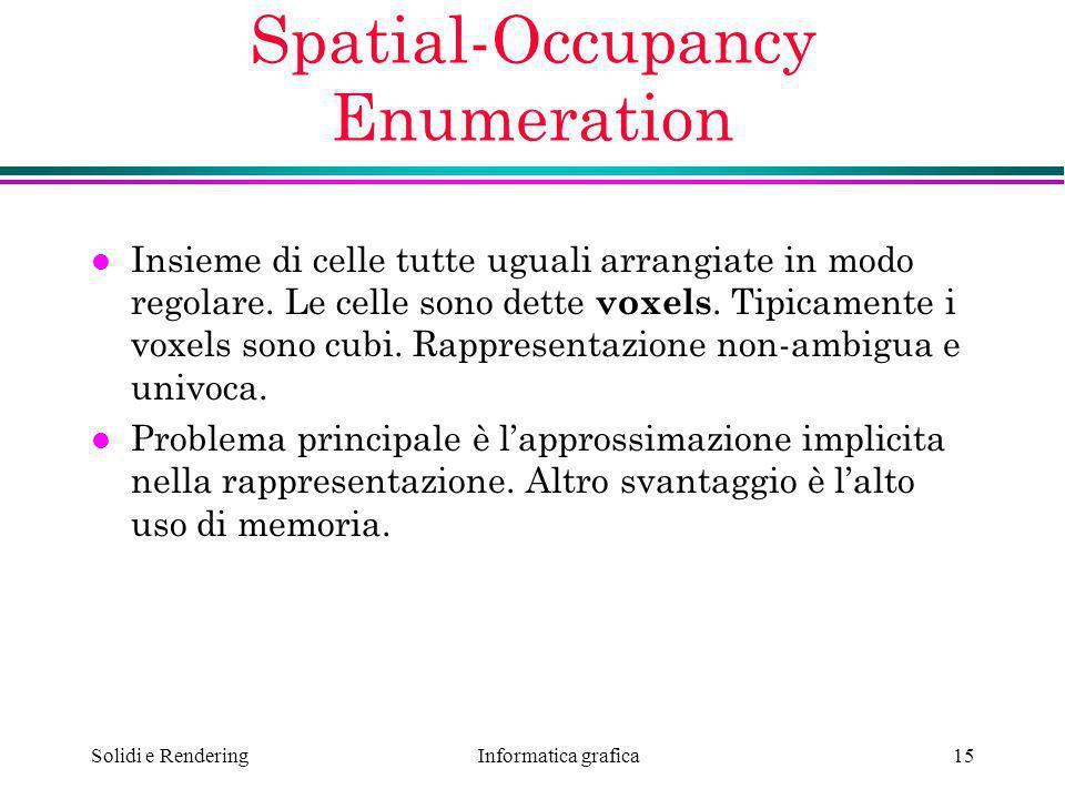 Informatica grafica Solidi e Rendering15 Spatial-Occupancy Enumeration l Insieme di celle tutte uguali arrangiate in modo regolare. Le celle sono dett