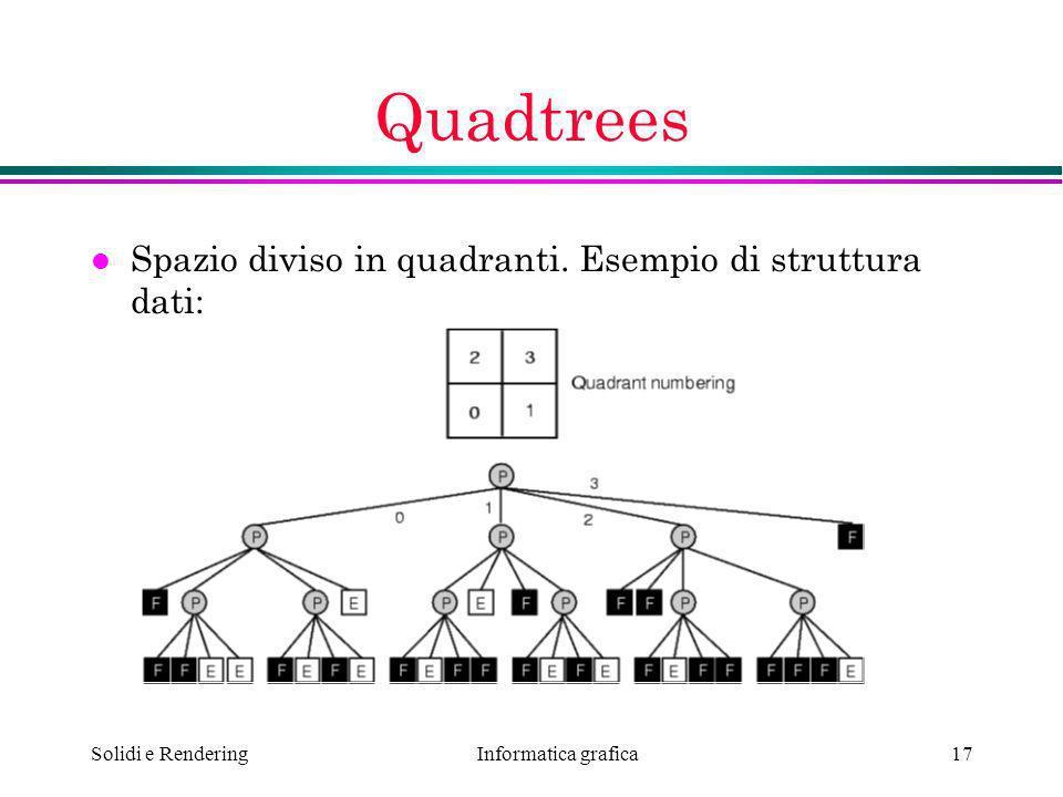 Informatica grafica Solidi e Rendering17 Quadtrees l Spazio diviso in quadranti. Esempio di struttura dati: