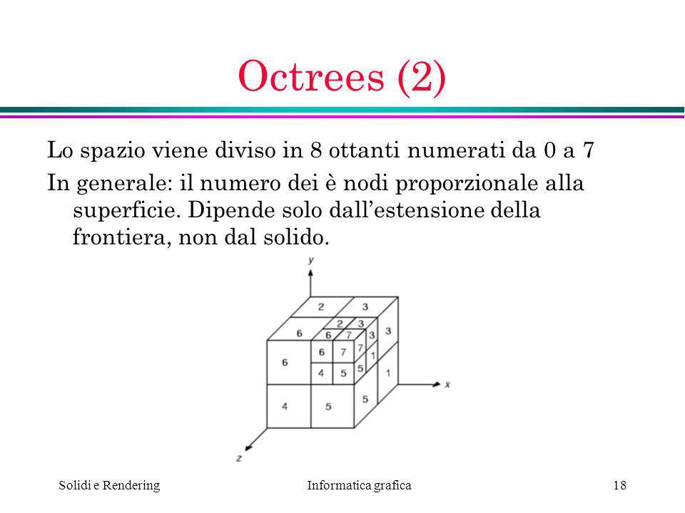 Informatica grafica Solidi e Rendering18 Octrees (2) Lo spazio viene diviso in 8 ottanti numerati da 0 a 7 In generale: il numero dei è nodi proporzio