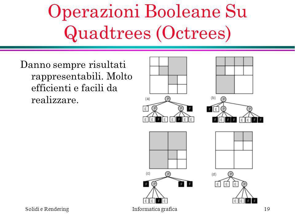 Informatica grafica Solidi e Rendering19 Operazioni Booleane Su Quadtrees (Octrees) Danno sempre risultati rappresentabili. Molto efficienti e facili