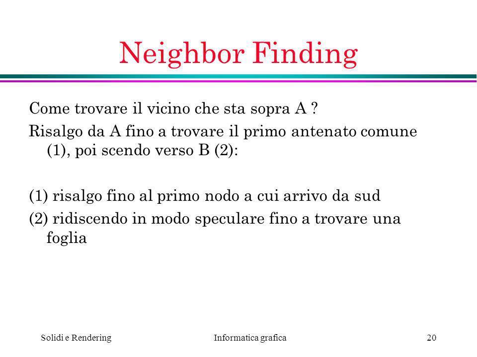 Informatica grafica Solidi e Rendering20 Neighbor Finding Come trovare il vicino che sta sopra A ? Risalgo da A fino a trovare il primo antenato comun