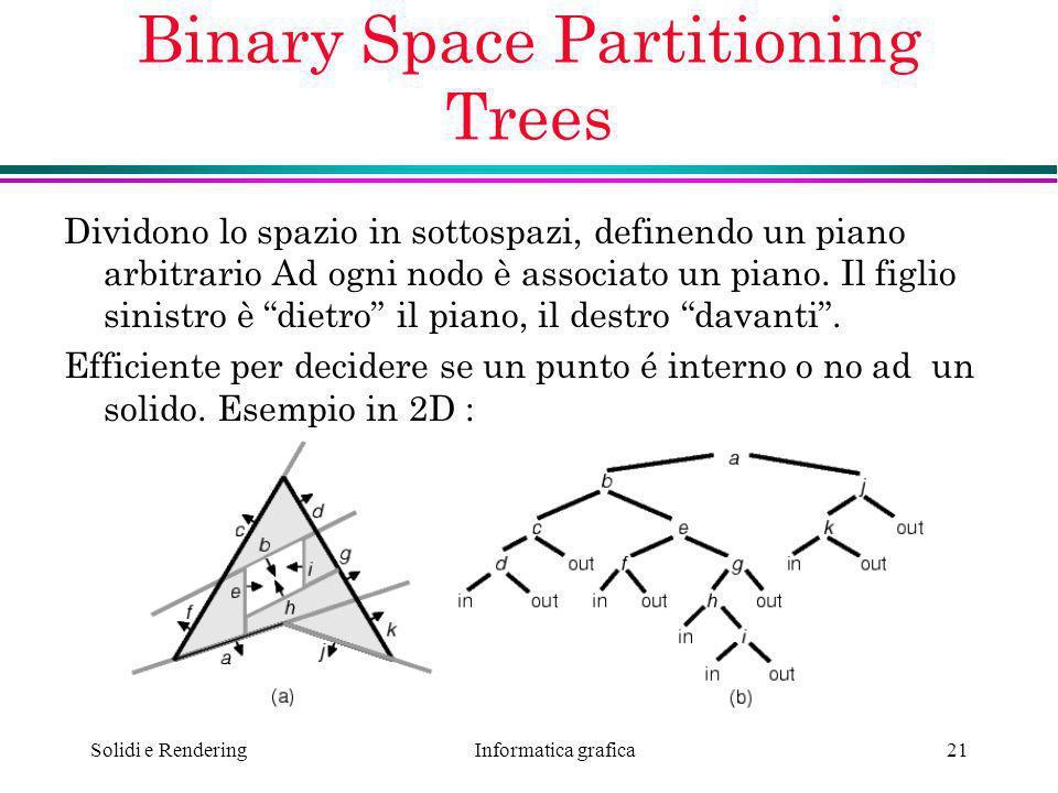 Informatica grafica Solidi e Rendering21 Binary Space Partitioning Trees Dividono lo spazio in sottospazi, definendo un piano arbitrario Ad ogni nodo