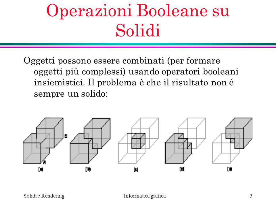 Informatica grafica Solidi e Rendering24 Confronto Accuratezza NO spatial -partitioning B-Reps poliedriche SI CSG primitive complesse B-Reps non poliedriche primitive instancing Generalità NO primitive instancing sweeps Univocità SI octrees spatial occupancy NO altri