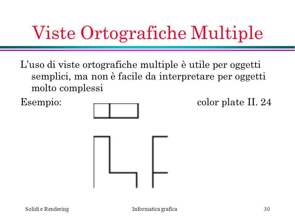 Informatica grafica Solidi e Rendering30 Viste Ortografiche Multiple Luso di viste ortografiche multiple è utile per oggetti semplici, ma non è facile