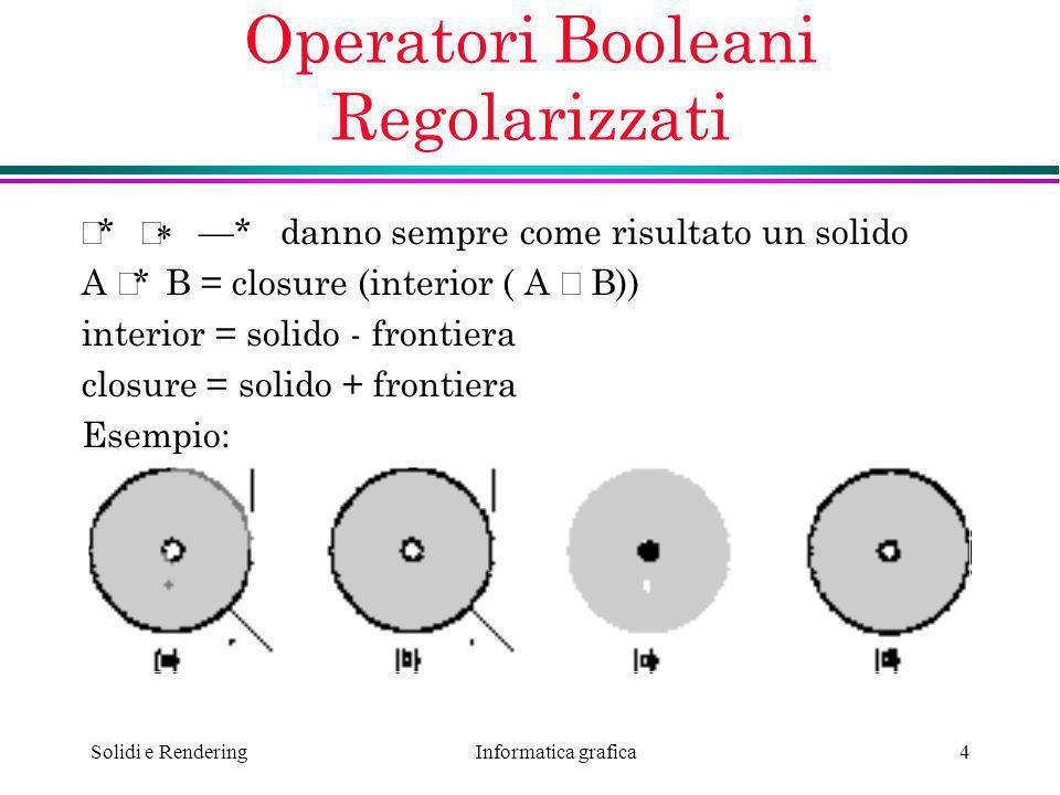 Informatica grafica Solidi e Rendering4 Operatori Booleani Regolarizzati * * danno sempre come risultato un solido A * B = closure (interior ( A B)) i